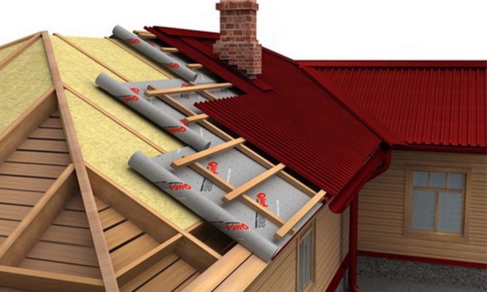 Aislante térmico de tejados
